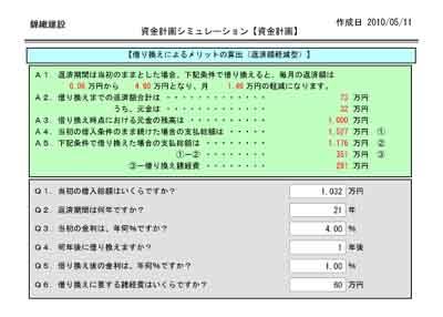 20100511FP%EF%BC%91%EF%BC%90%EF%BC%90%EF%BC%90.jpg