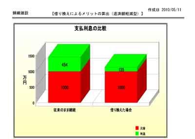 20100511FP%EF%BC%91%EF%BC%90%EF%BC%90%EF%BC%90G.jpg